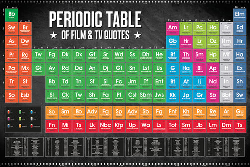 Periodic Table Film and TV Quotes Maxi Poster