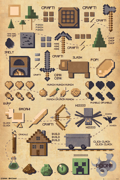 Minecraft Pictograph Maxi Poster