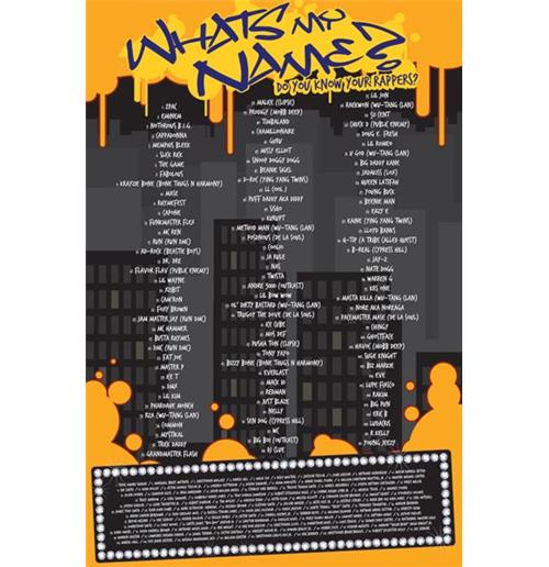 Whats My Name Rappers Names Poster